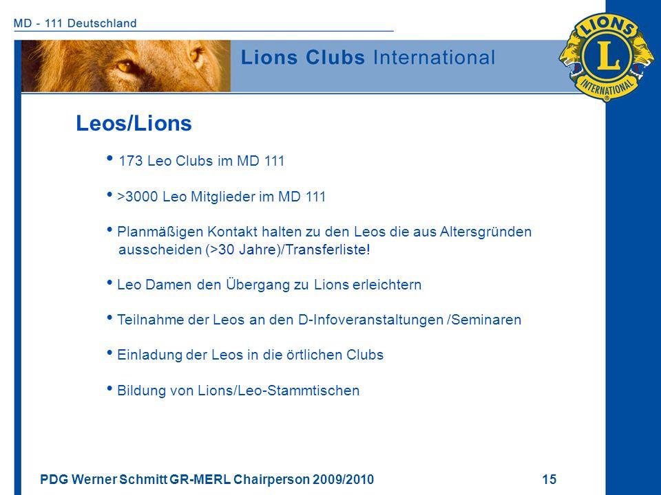 Leos/Lions 173 Leo Clubs im MD 111 >3000 Leo Mitglieder im MD 111