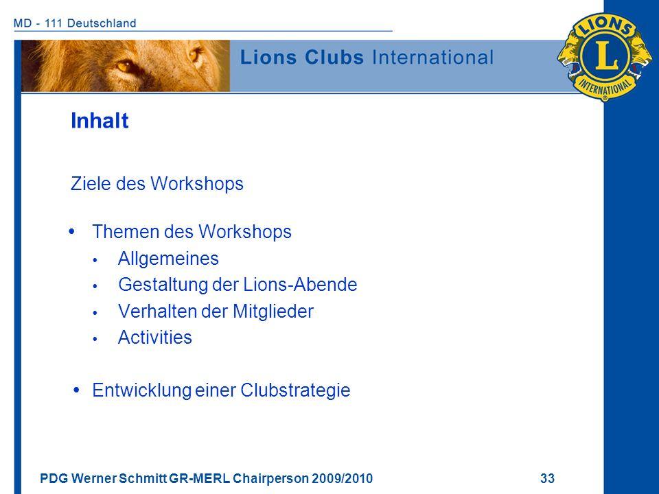 Inhalt  Themen des Workshops  Allgemeines