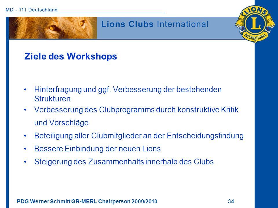 Ziele des Workshops Hinterfragung und ggf. Verbesserung der bestehenden Strukturen.