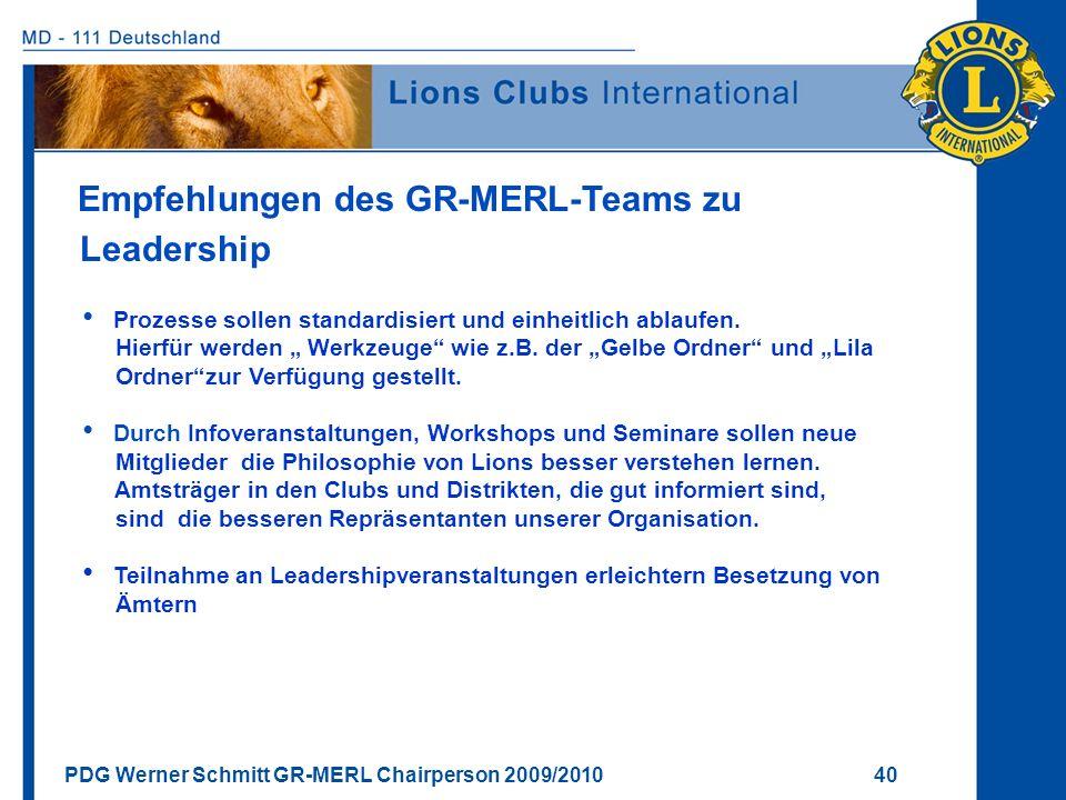 Empfehlungen des GR-MERL-Teams zu