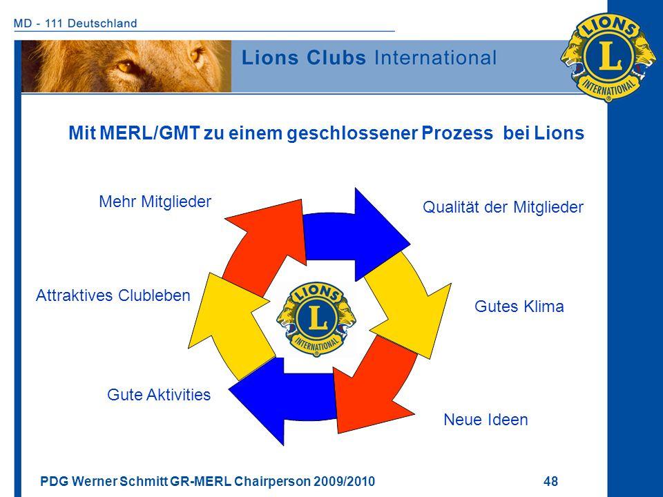 Mit MERL/GMT zu einem geschlossener Prozess bei Lions