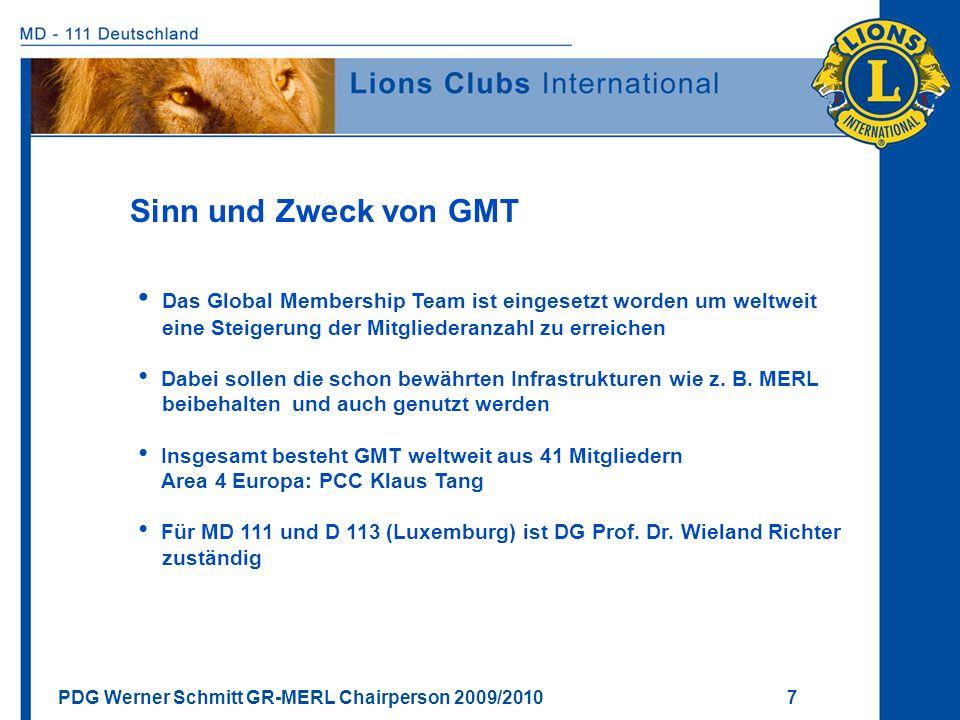 Sinn und Zweck von GMT Das Global Membership Team ist eingesetzt worden um weltweit. eine Steigerung der Mitgliederanzahl zu erreichen.