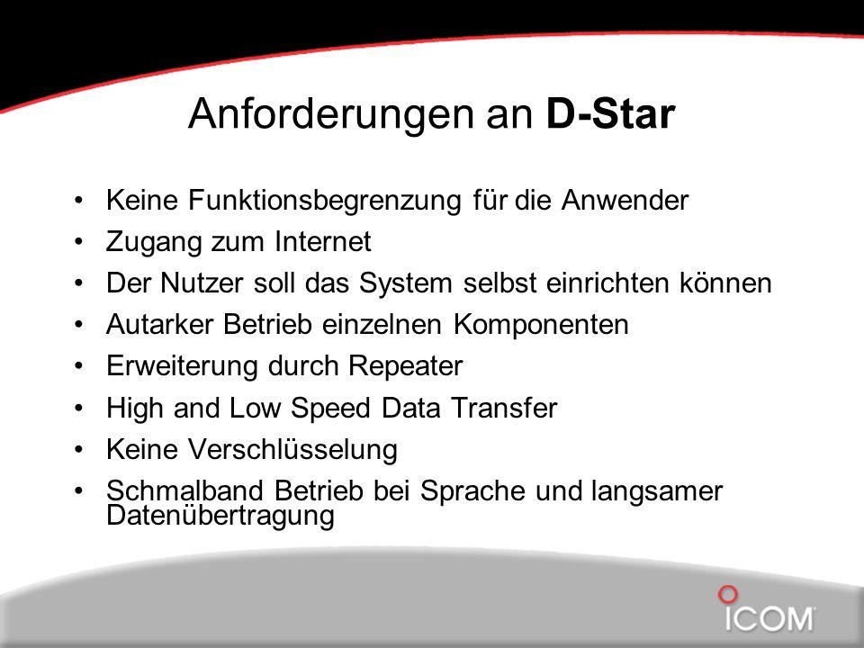 Anforderungen an D-Star