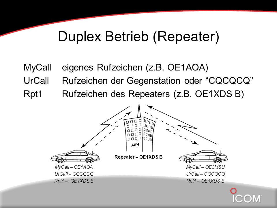 Duplex Betrieb (Repeater)