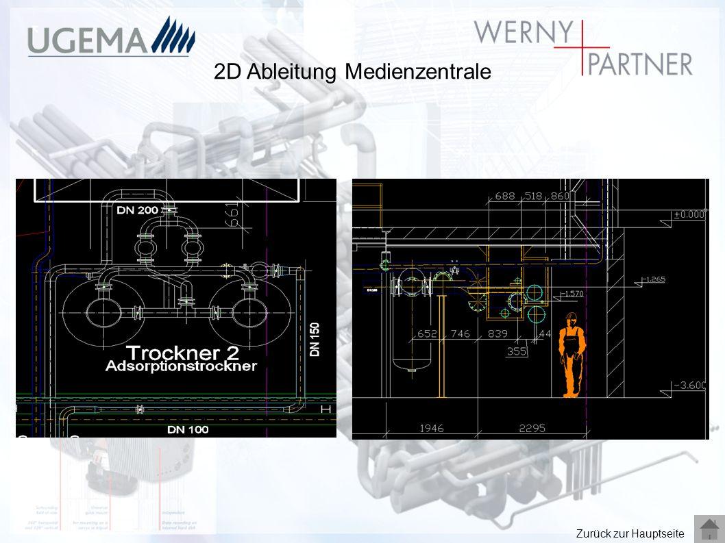 2D Ableitung Medienzentrale