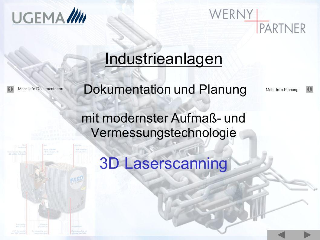 Industrieanlagen 3D Laserscanning Dokumentation und Planung