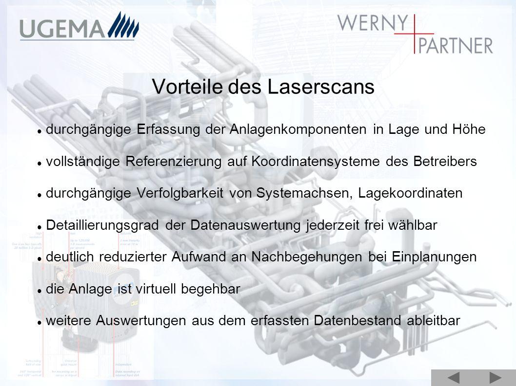 Vorteile des Laserscans