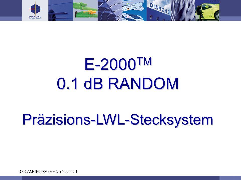 Präzisions-LWL-Stecksystem