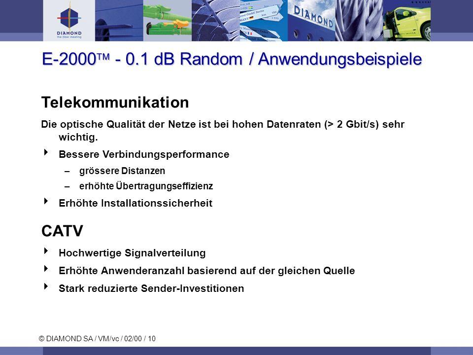 E-2000 - 0.1 dB Random / Anwendungsbeispiele