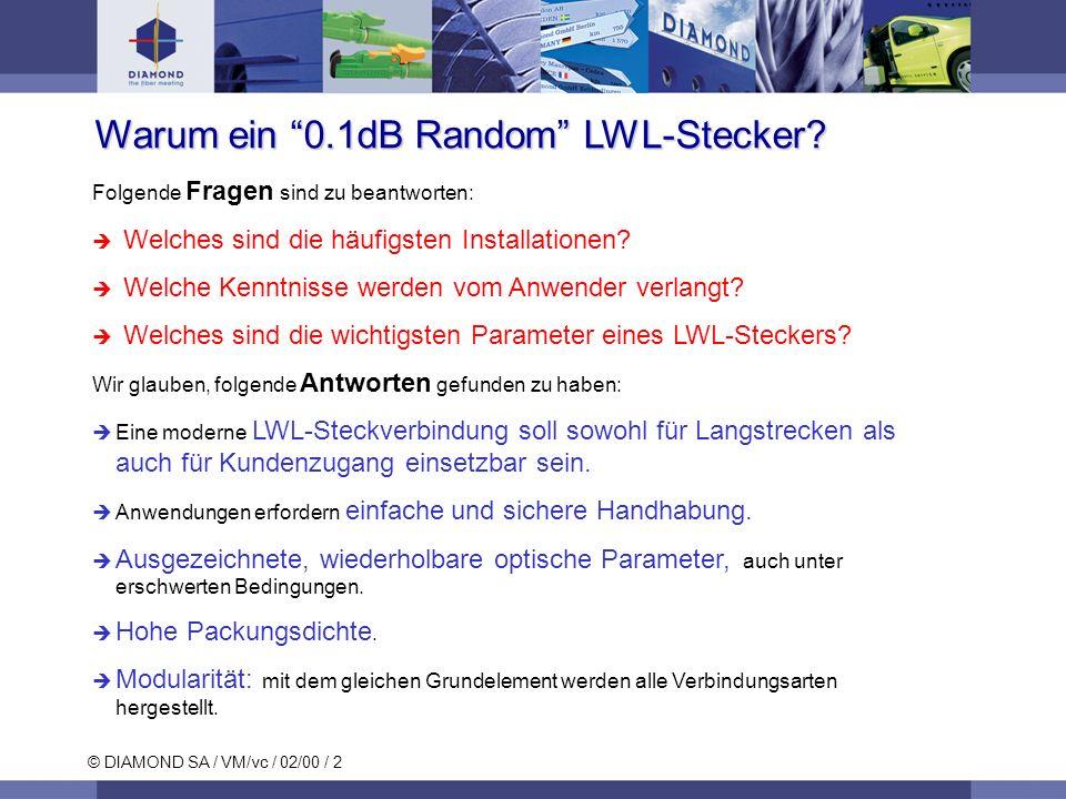 Warum ein 0.1dB Random LWL-Stecker