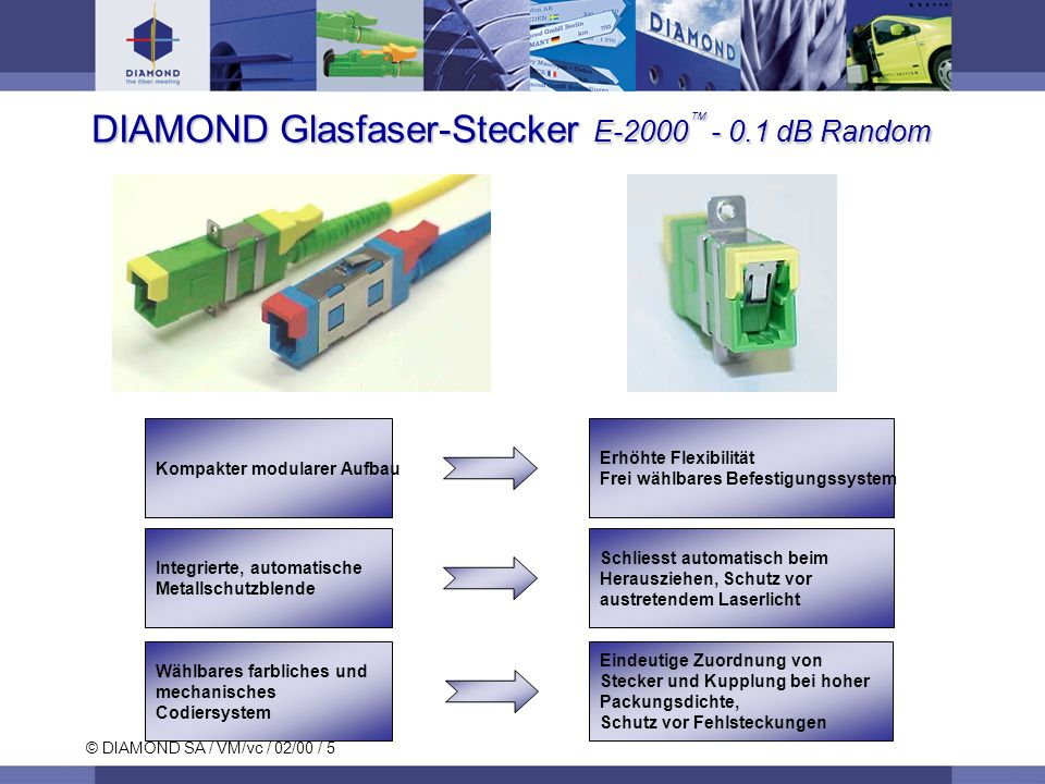 DIAMOND Glasfaser-Stecker E-2000 - 0.1 dB Random
