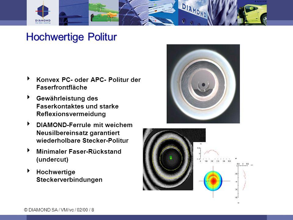 Hochwertige Politur Konvex PC- oder APC- Politur der Faserfrontfläche