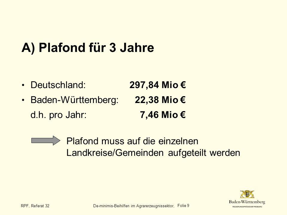 A) Plafond für 3 Jahre Deutschland: 297,84 Mio €