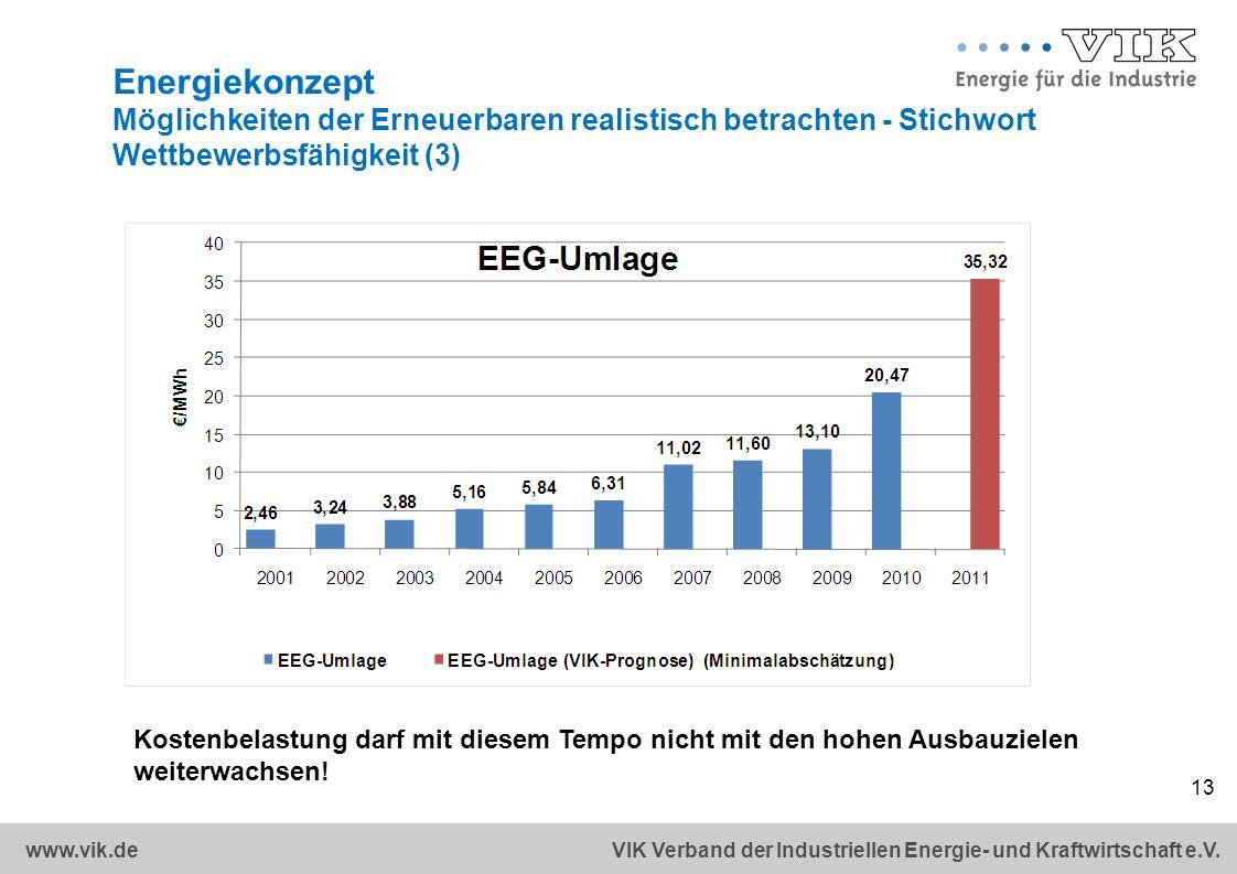 Energiekonzept Möglichkeiten der Erneuerbaren realistisch betrachten - Stichwort Wettbewerbsfähigkeit (3)