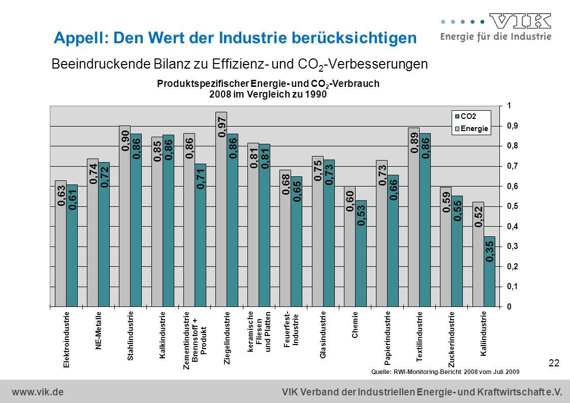 Appell: Den Wert der Industrie berücksichtigen