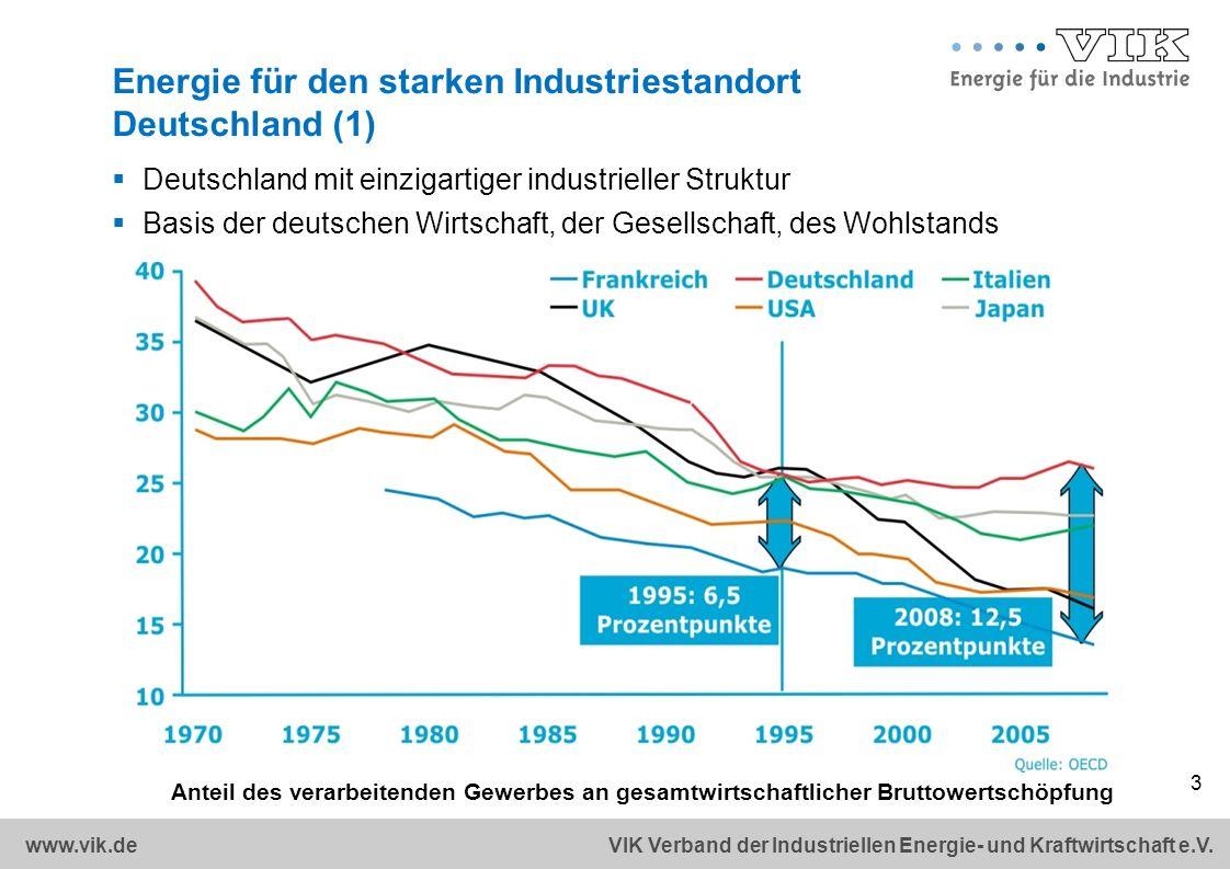 Energie für den starken Industriestandort Deutschland (1)
