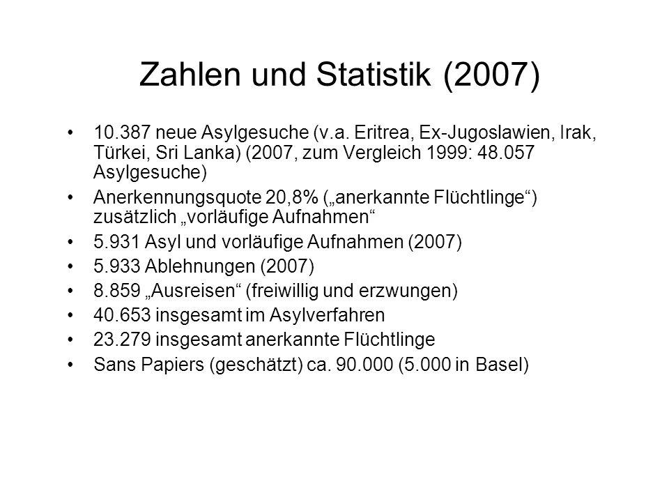 Zahlen und Statistik (2007)