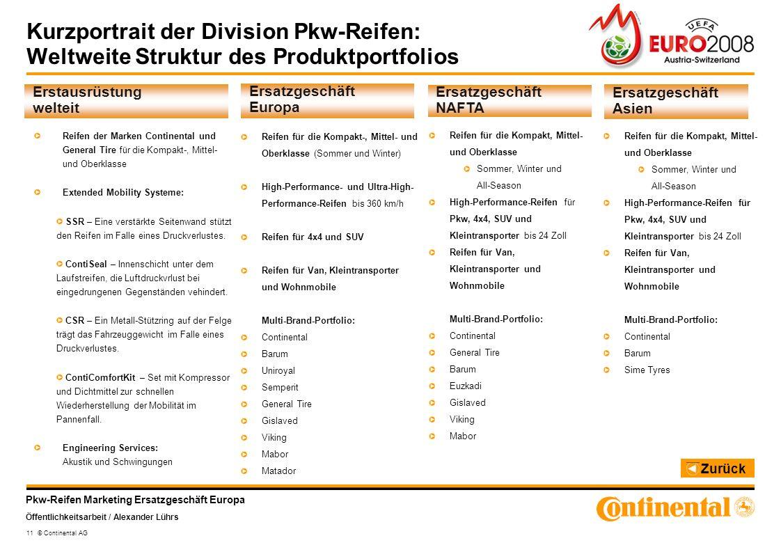 Kurzportrait der Division Pkw-Reifen: Weltweite Struktur des Produktportfolios