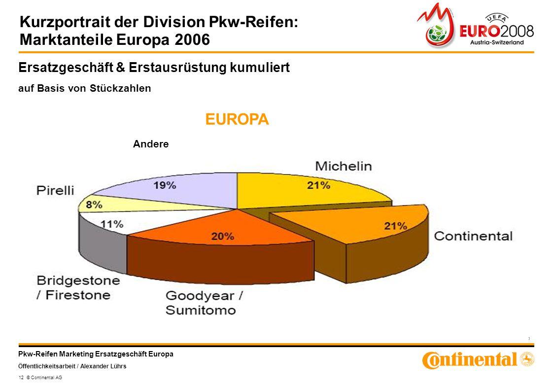Kurzportrait der Division Pkw-Reifen: Marktanteile Europa 2006