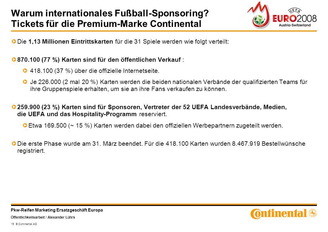 Warum internationales Fußball-Sponsoring