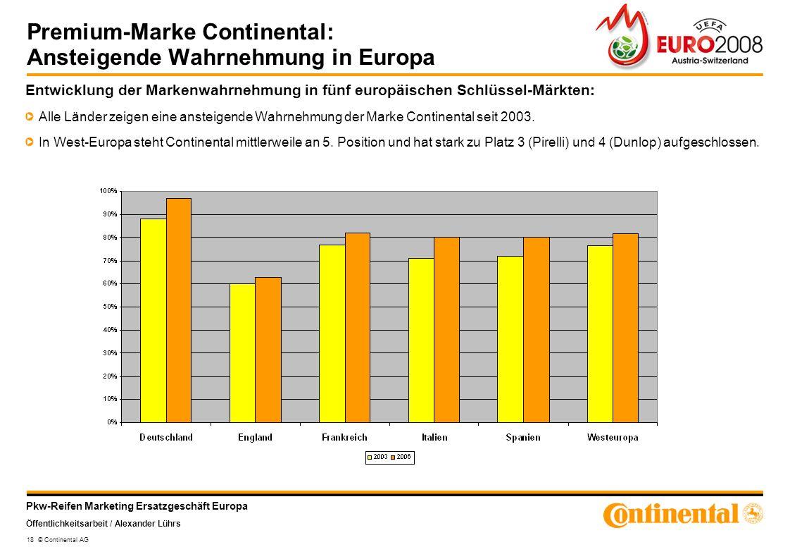 Premium-Marke Continental: Ansteigende Wahrnehmung in Europa