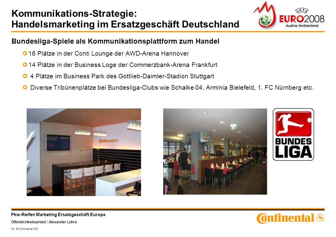 Kommunikations-Strategie: Handelsmarketing im Ersatzgeschäft Deutschland