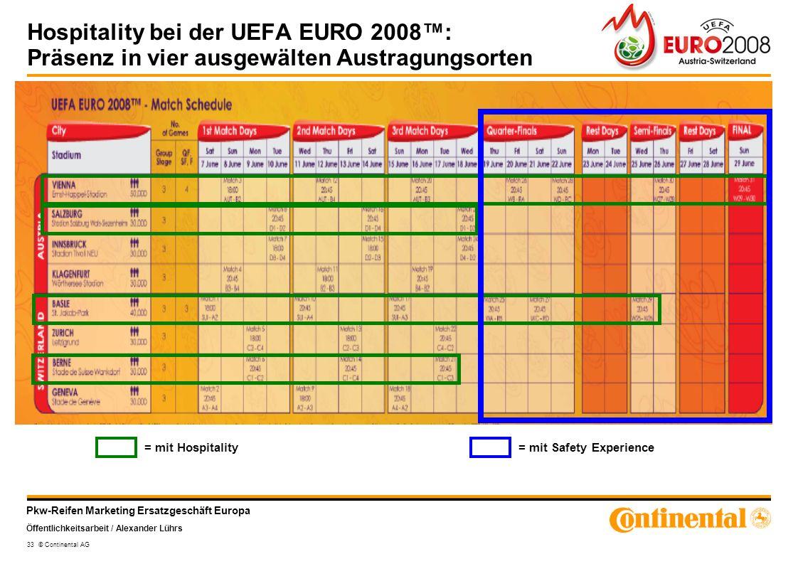 Hospitality bei der UEFA EURO 2008™: Präsenz in vier ausgewälten Austragungsorten
