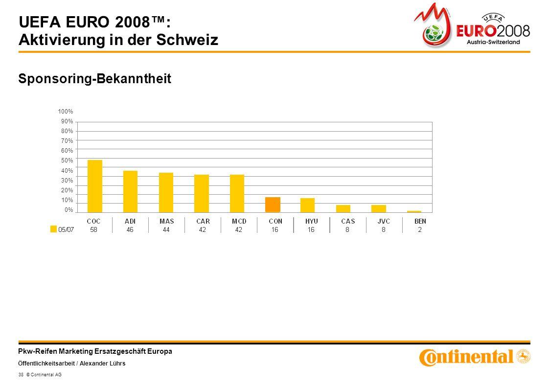UEFA EURO 2008™: Aktivierung in der Schweiz