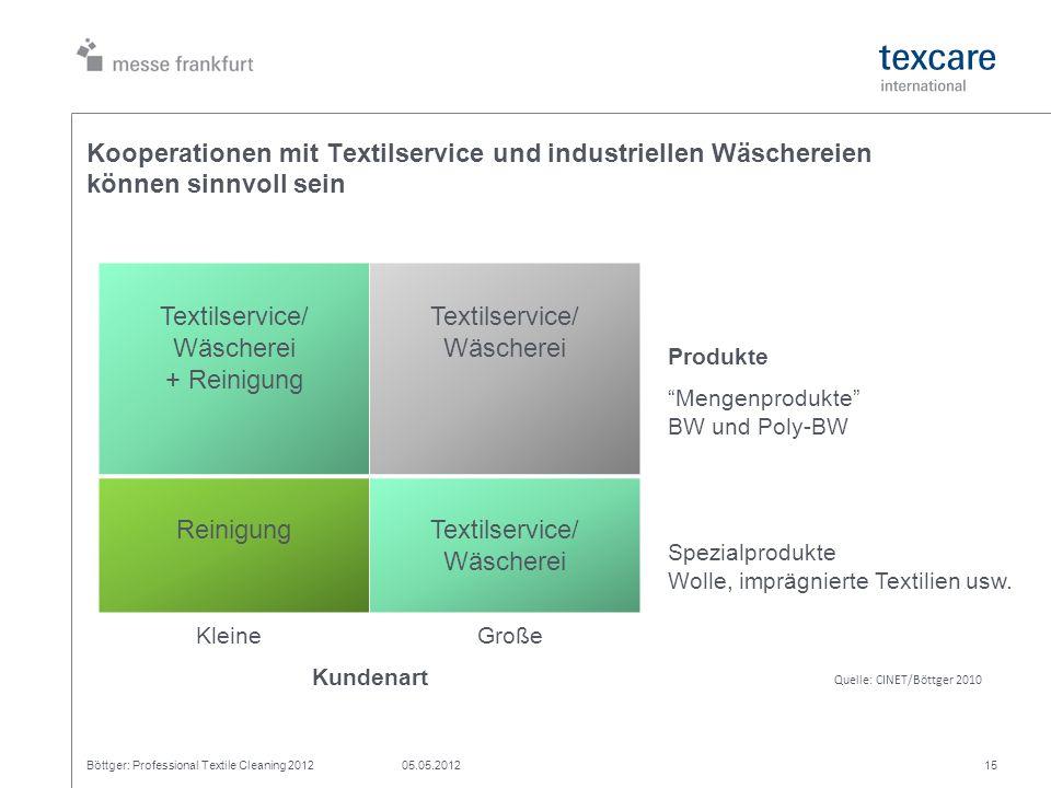 Textilservice/ Wäscherei + Reinigung Textilservice/ Wäscherei