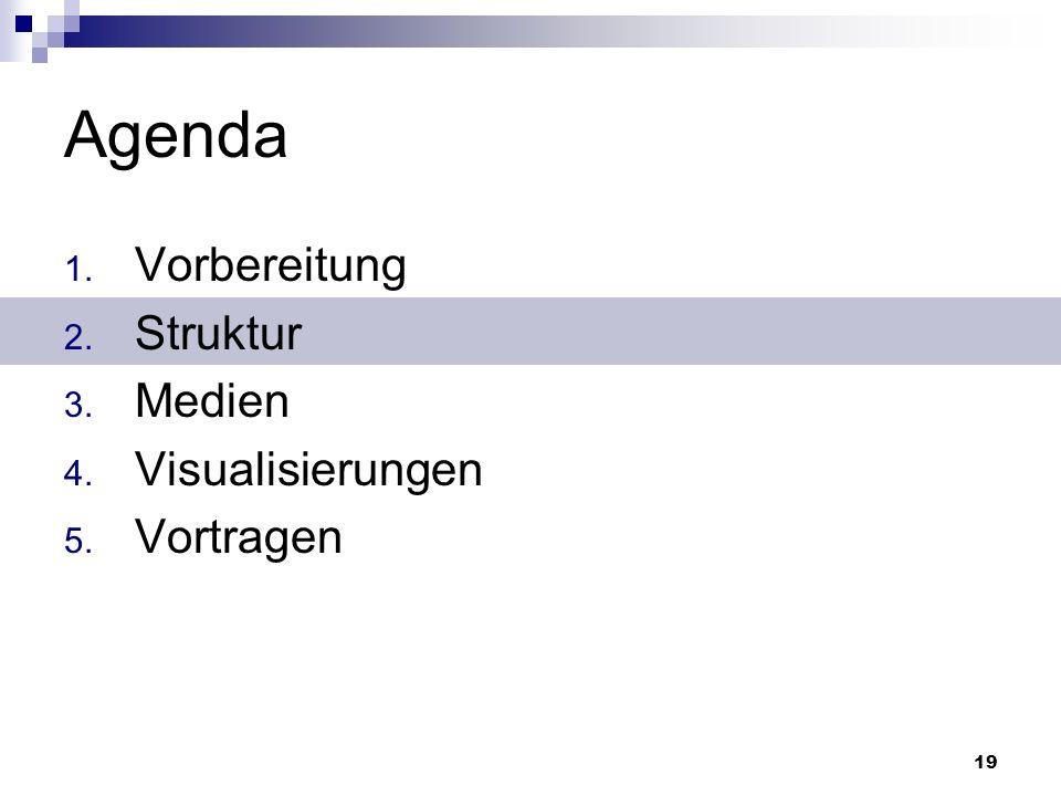 Agenda Vorbereitung Struktur Medien Visualisierungen Vortragen