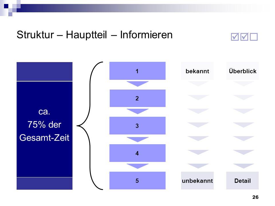 Struktur – Hauptteil – Informieren