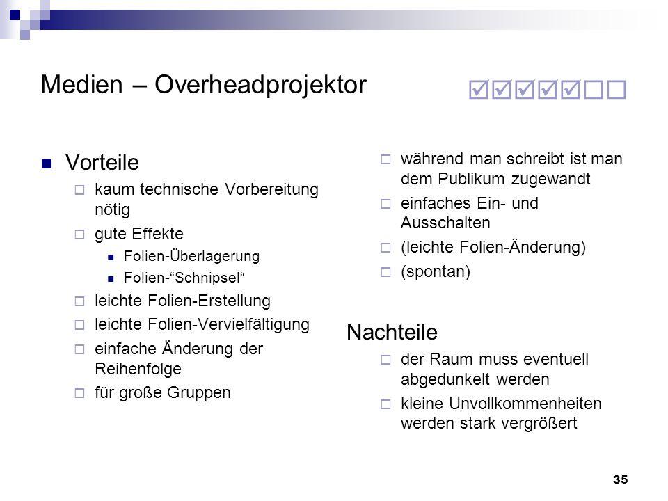 Medien – Overheadprojektor