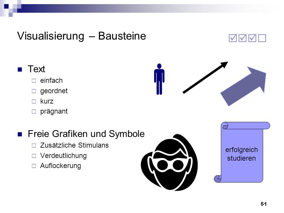 Visualisierung – Bausteine