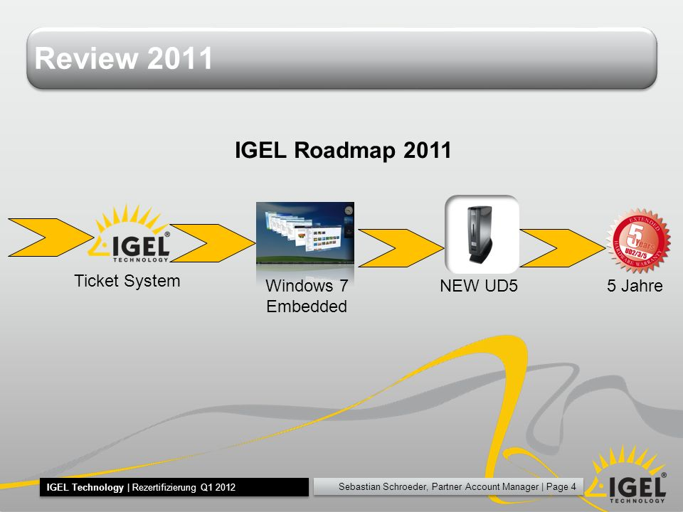 Review 2011 IGEL Roadmap 2011 Ticket System Windows 7 Embedded NEW UD5