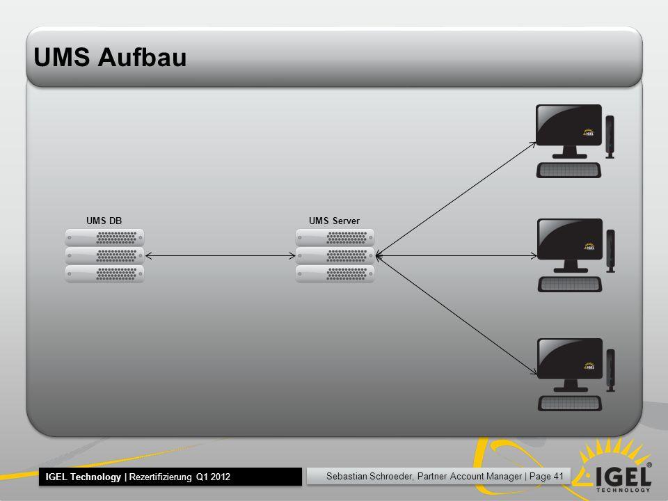 UMS Aufbau UMS DB UMS Server