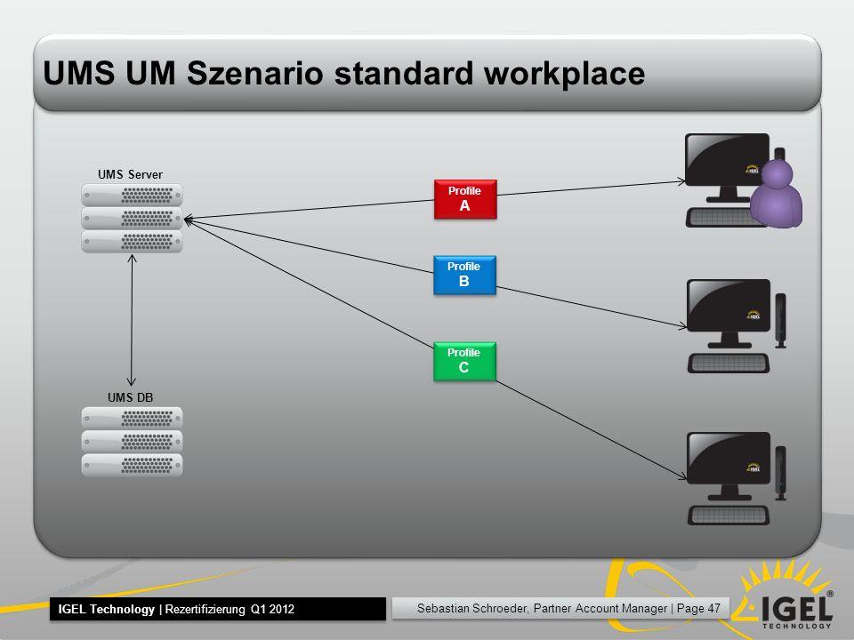 UMS UM Szenario standard workplace