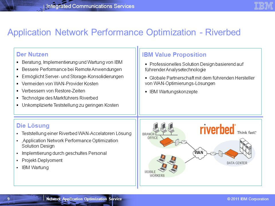 Application Network Performance Optimization - Riverbed