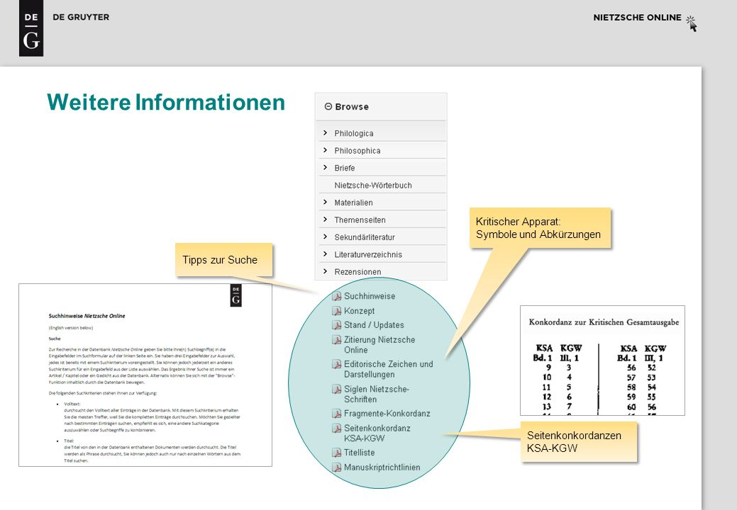 Weitere Informationen