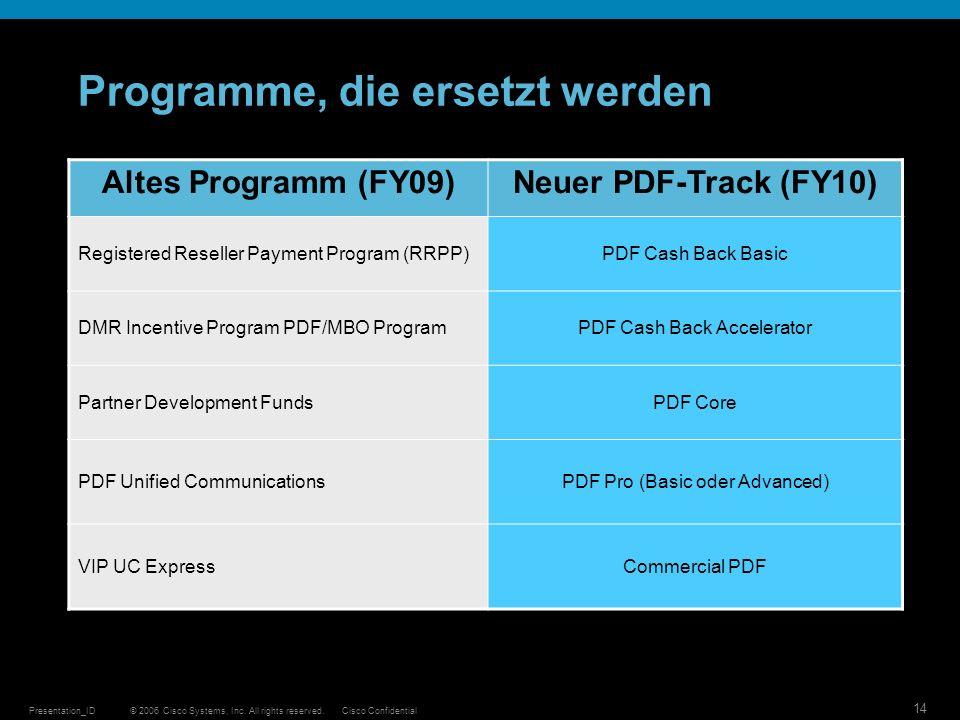 Programme, die ersetzt werden