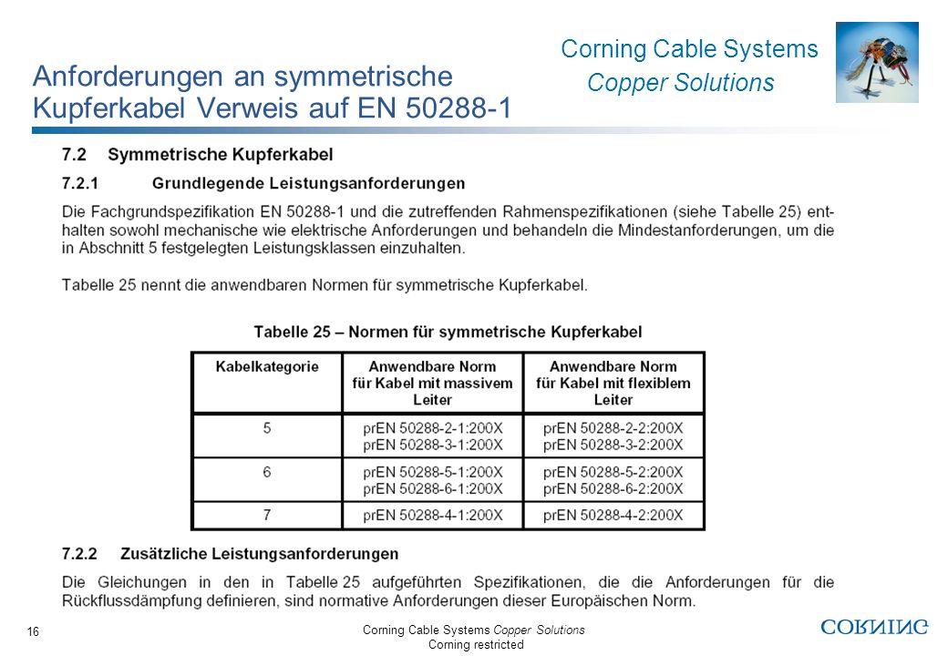 Anforderungen an symmetrische Kupferkabel Verweis auf EN 50288-1