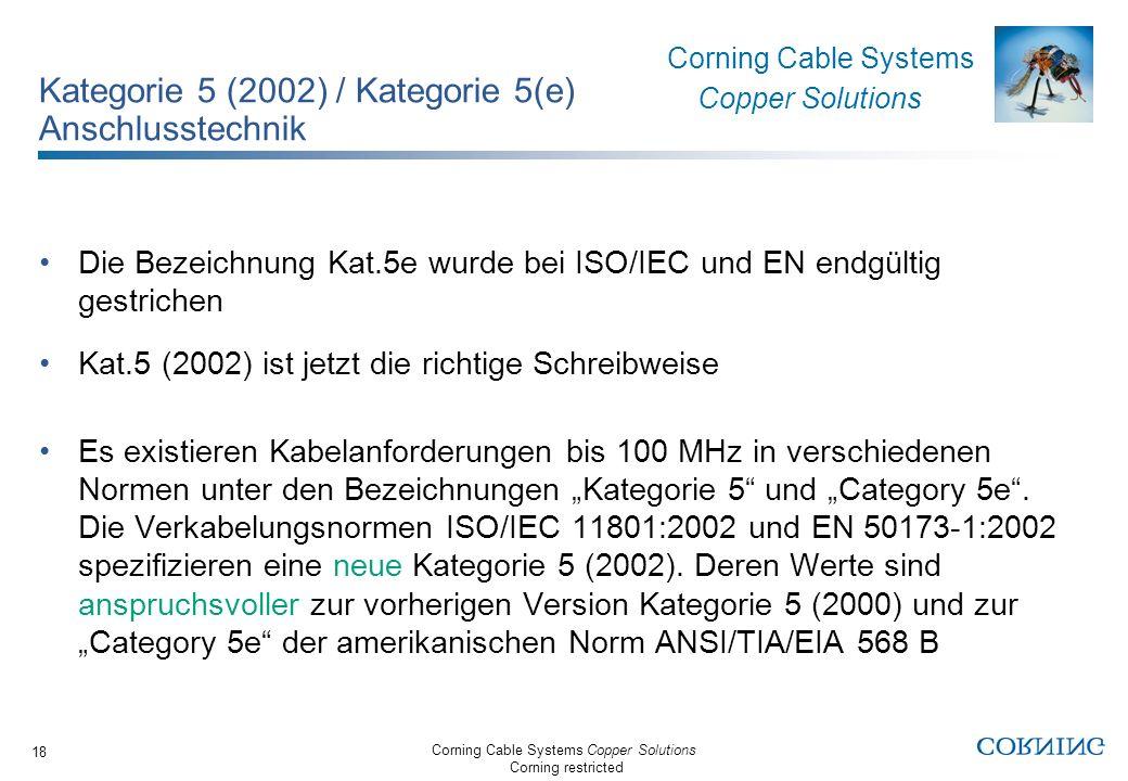 Kategorie 5 (2002) / Kategorie 5(e) Anschlusstechnik