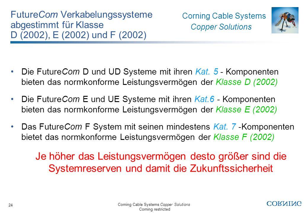 FutureCom Verkabelungssysteme abgestimmt für Klasse D (2002), E (2002) und F (2002)