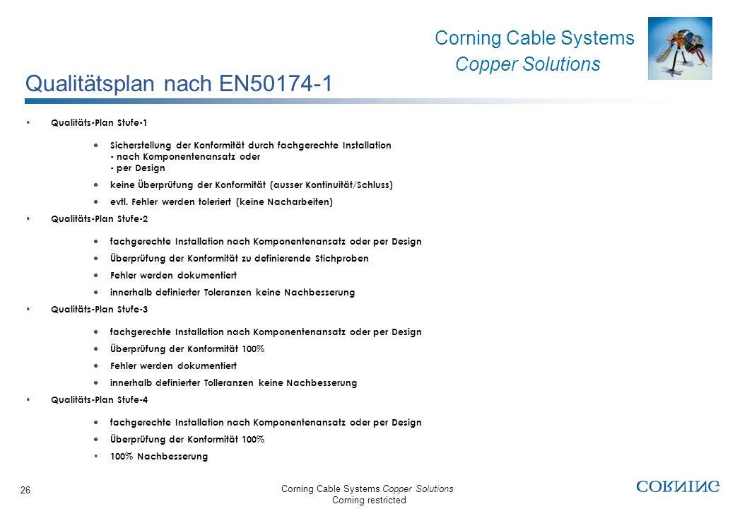 Qualitätsplan nach EN50174-1
