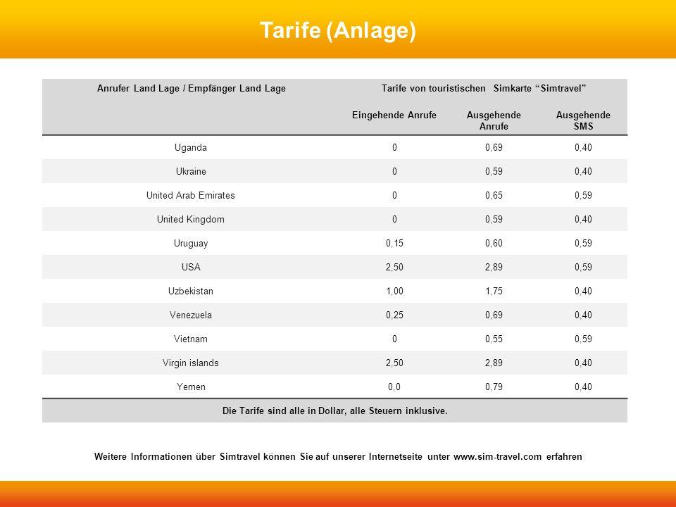 Tarife (Anlage) Anrufer Land Lage / Empfänger Land Lage