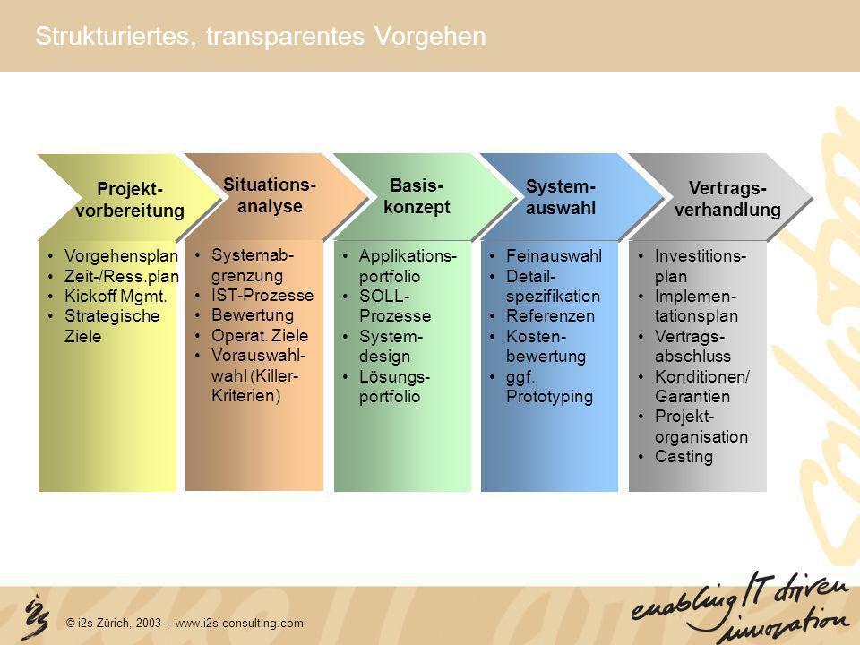 Strukturiertes, transparentes Vorgehen