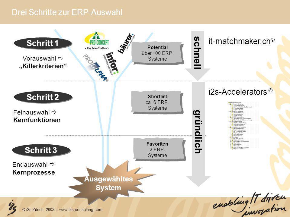 Drei Schritte zur ERP-Auswahl