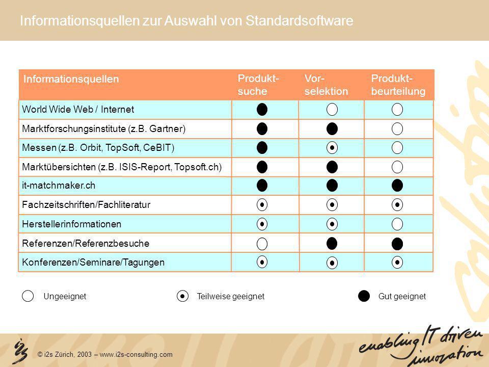 Informationsquellen zur Auswahl von Standardsoftware