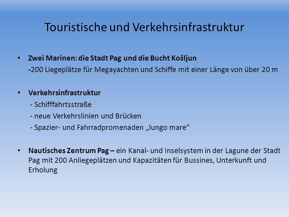 Touristische und Verkehrsinfrastruktur