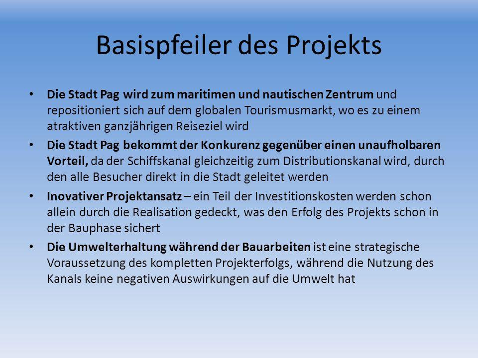 Basispfeiler des Projekts