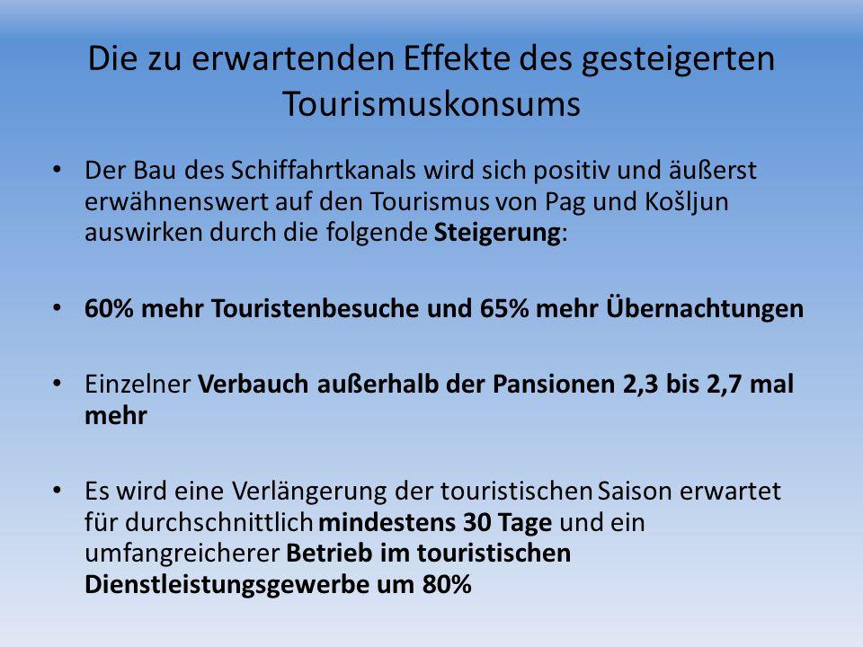 Die zu erwartenden Effekte des gesteigerten Tourismuskonsums